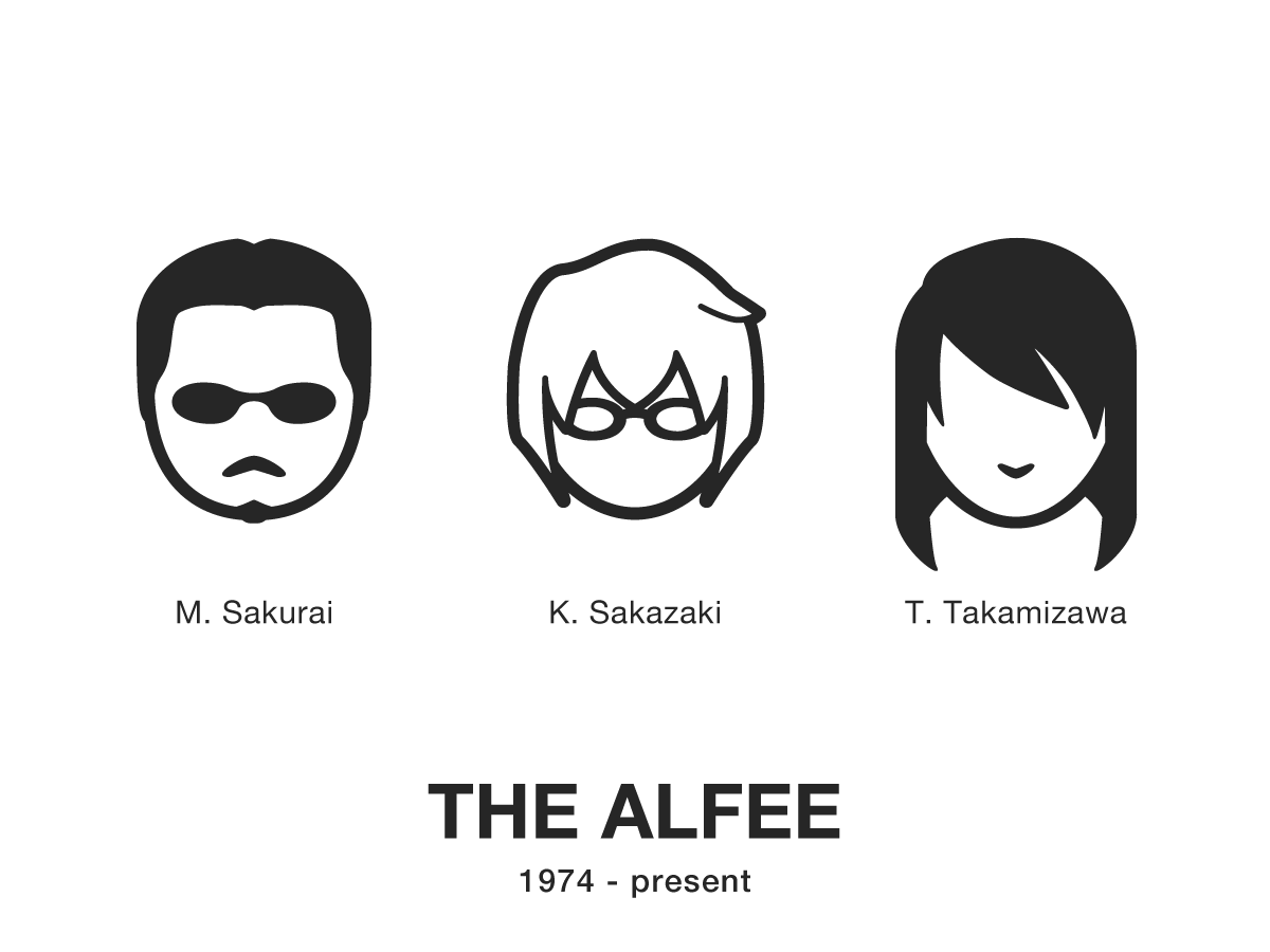 [ALFEE as pictograms]
